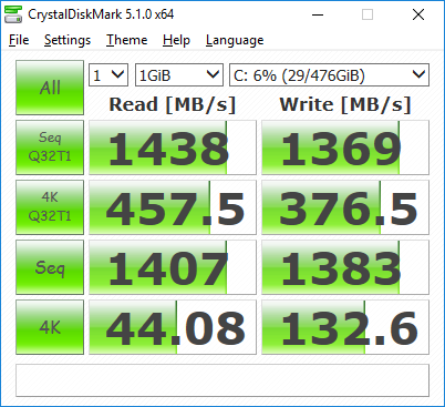 Samsung 512GB M.2 NVMe SSD on ASUS Maximus-V-Gene-ROG + PCIe X 4 Adapter Crystal Disk Benchmark