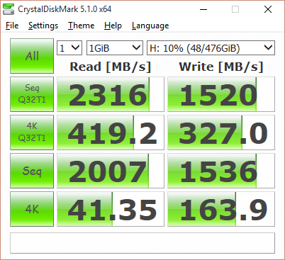 Samsung 512GB M.2 NVMe SSD on ASUS Maximus-V-Gene-ROG + PCIe X 4 Adapter on PCI Express V3.0 slot Crystal Disk Benchmark