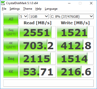 Samsung 950 NVMe M.2 SSD 512GB on ASRock Fatal1ty Z170 Gaming-ITXac Motherboard M.2 Slot Crystal Disk Mark Benchmark